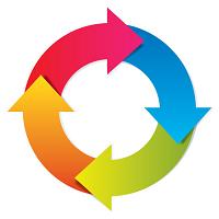 полный цикл работ по изготовлению и размещению рекламы